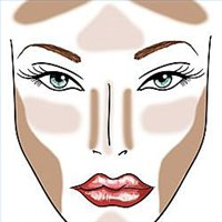 How To: Quick & Effective Highlighting and Contouring