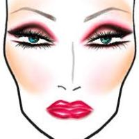 MAKEUP FACE CHARTS - Make Use Of It!