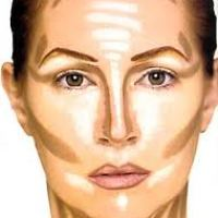 REQUEST - CONTOURING THE FACE